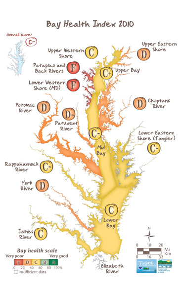 2010 Chesapeake Bay Health Map