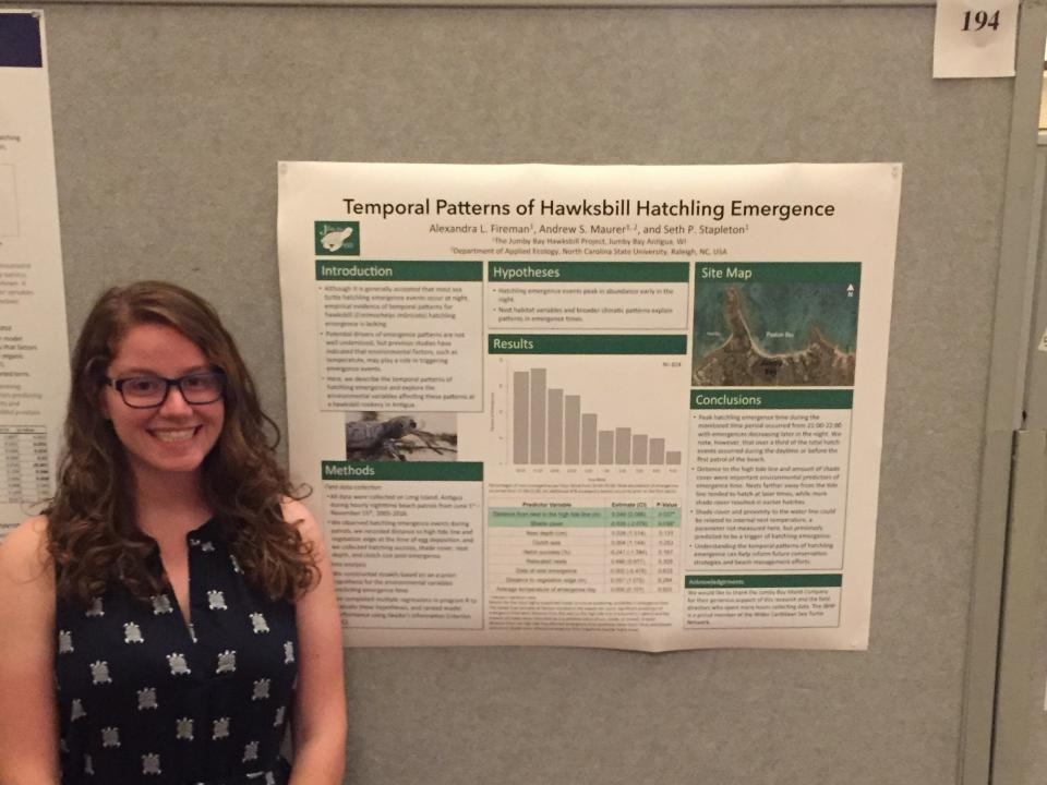 Presenting a poster at ISTS