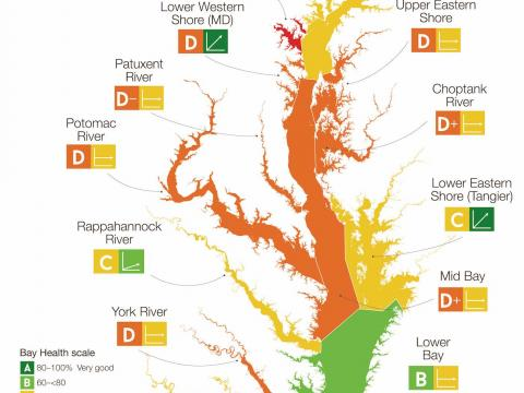 Map of Chesapeake Bay report card findings for 2018