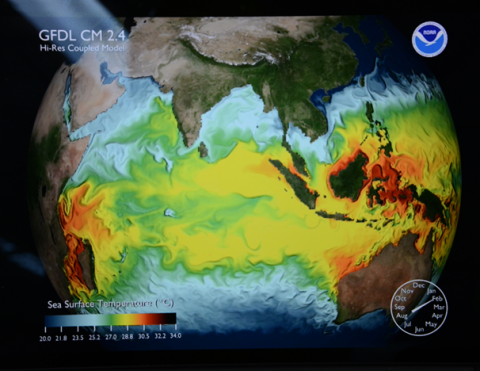 Oceanographic Model for Indian Ocean