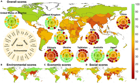 Graphic showing agriculture matix across the world