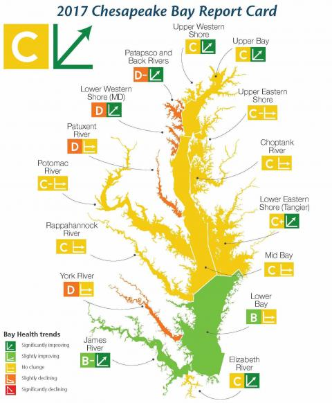 Map of the Chesapeake Bay with 2017 grades